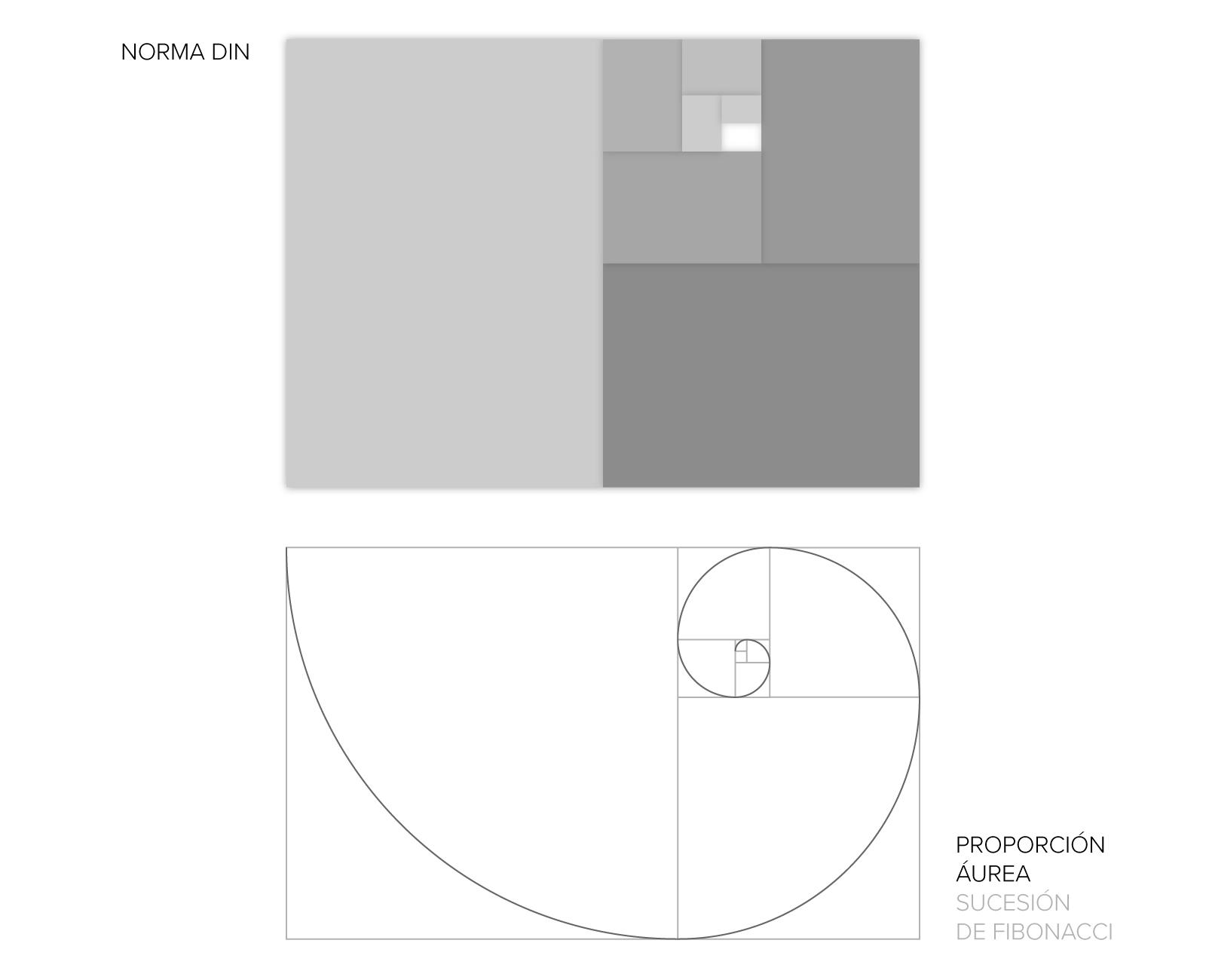 Comparativa fibonacci aurea DIN